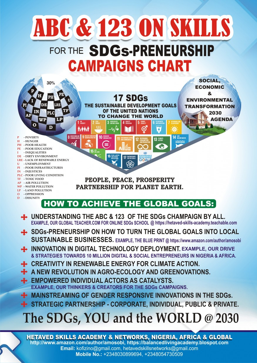 2019 ENTRIES Page 474 SDG Action Awards
